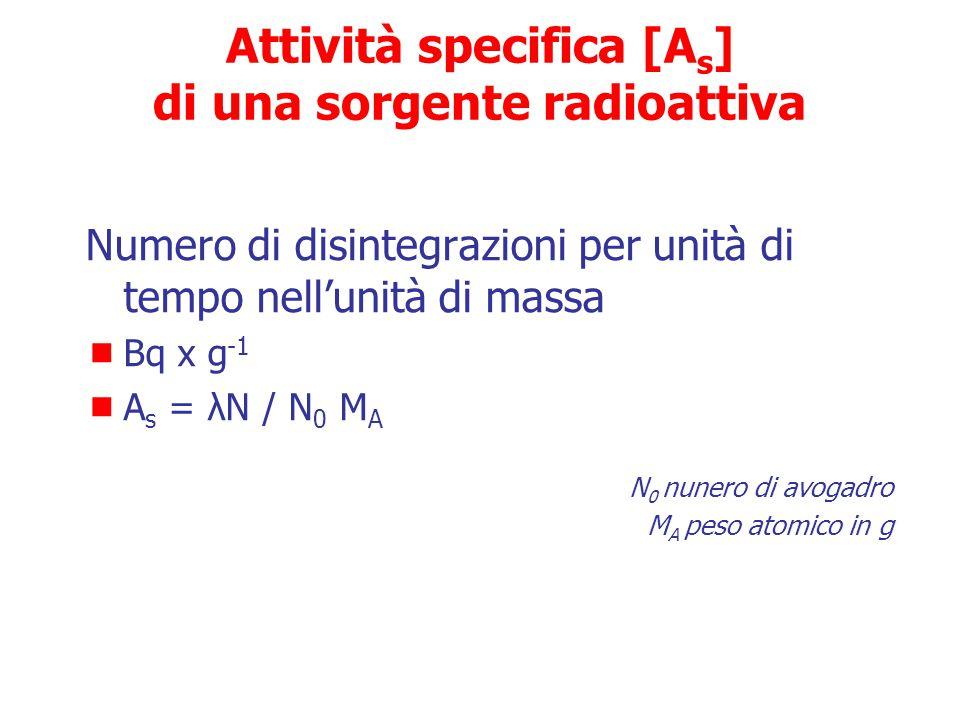 Attività specifica [As] di una sorgente radioattiva
